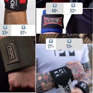 Top 5 Powerlifting Wrist Wraps